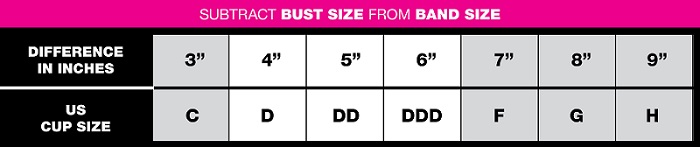 Measure for a Bra Size