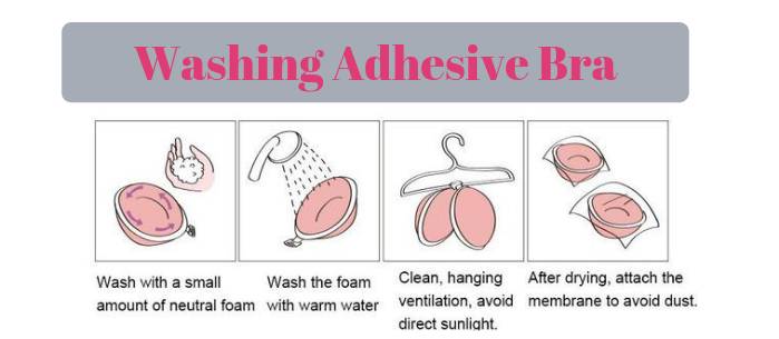 Washing-Method
