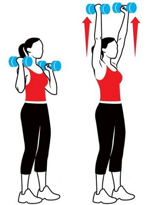 exercises-to-lift-sagging-breasts