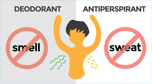 Deodorant vs. Antiperspirant